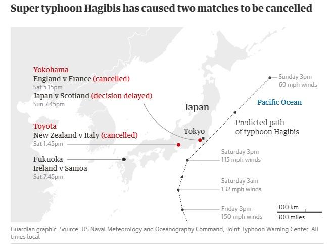 Typhoon Hagibis Rugby World Cup